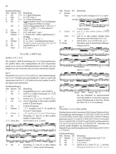 French Suites BWV 812–817 and French Overture